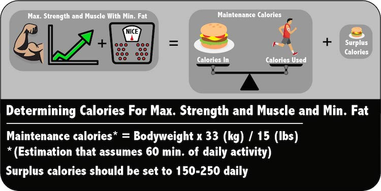 ultimate strength training diet plan